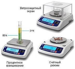 Функции лабораторных весов ВК Масса-к